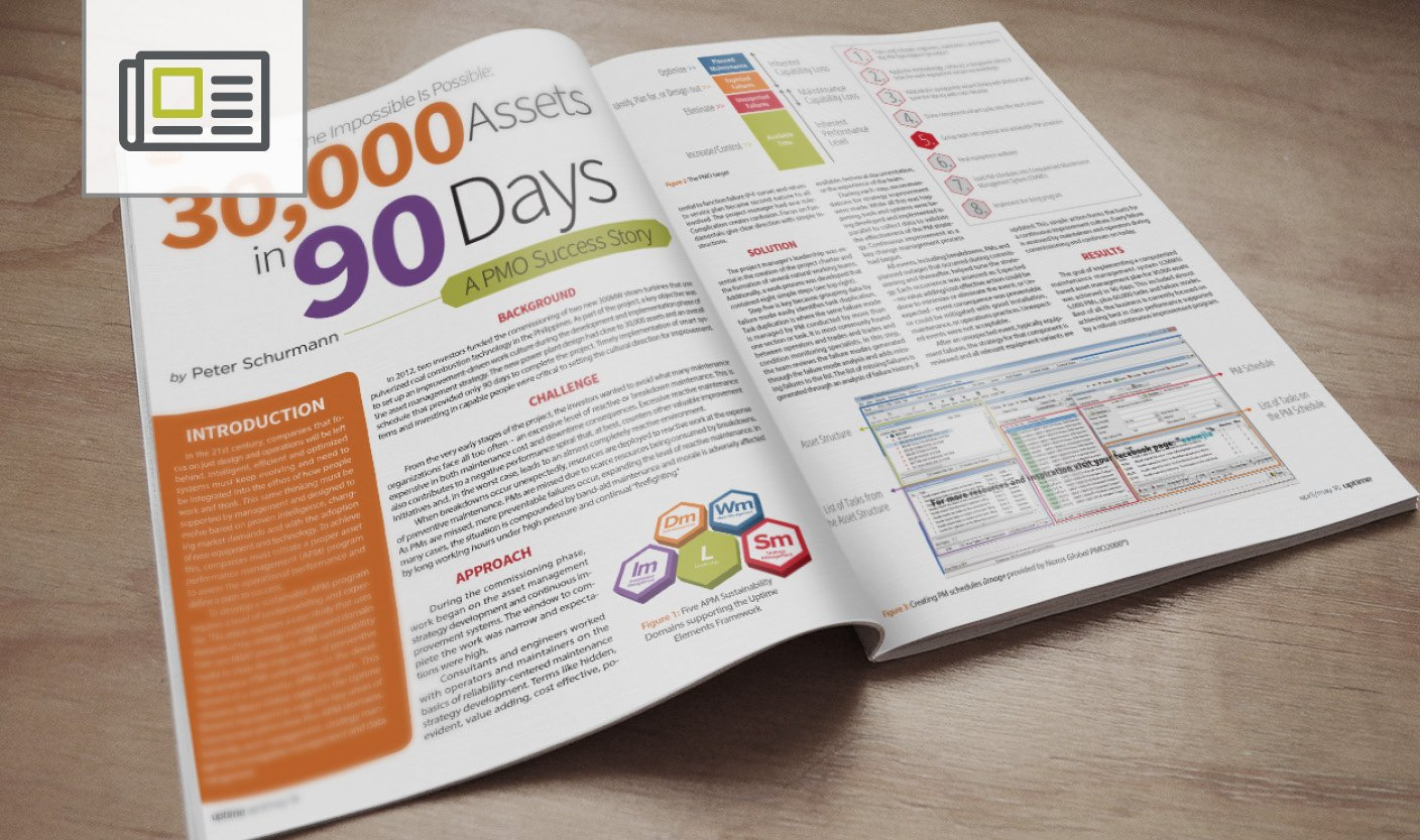 The Impossible Is Possible: 30,000 Assets in 90 Days A PMO Success Story